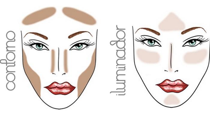 IM02 - Contorno, Iluminação, Blush e Bronzer - Curso de Maquiagem Básico e Gratuito para Iniciantes