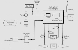 gate study material for mechanical engineering free pdf download