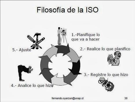 Filosofía-ISO