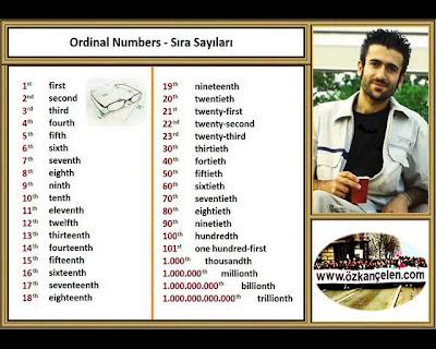 sıra sayıları ordinal numbers