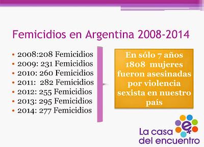http://3.bp.blogspot.com/-8K0IPeTYYgs/VP29Tvd_ouI/AAAAAAAAAvk/m_Mw7cRXeEo/s1600/informefemicidios2014totales.jpg
