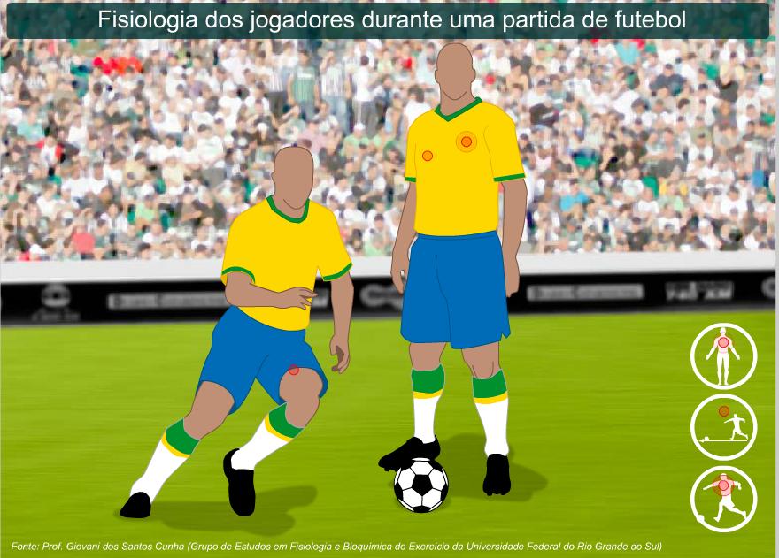 http://www.univesp.ensinosuperior.sp.gov.br/preunivesp/media/upload/info_biologia_001.swf