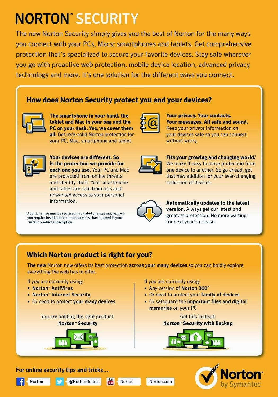 Norton Security - repérer facilement les smartphones et tablettes perdus ou volés