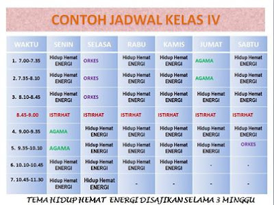 Contoh Jadwal Pelajaran SD Kurikulum 2013