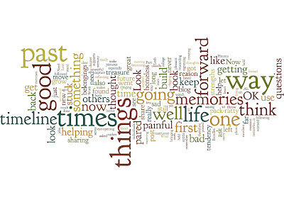word cloud of the blog and website www.theres-kay.blogspot.com in 2012