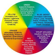 betekenis van de kleur paars