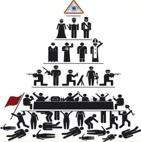 Depopulasi, Teori Illuminati Paling Heboh, freemasonry, illuminati control
