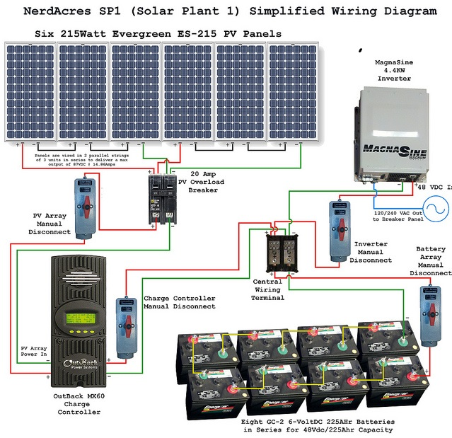 how to connect solar panel to house wiring electrical engineer electrical engineer