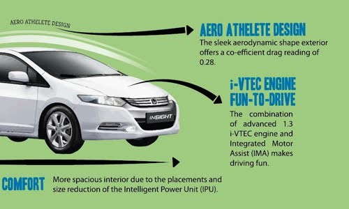 honda hybrid feature 2