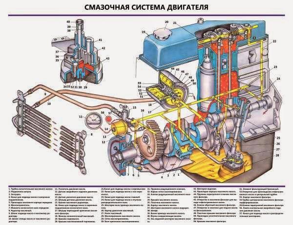 АВТОМОБИЛИ УАЗ 31512, 3741,