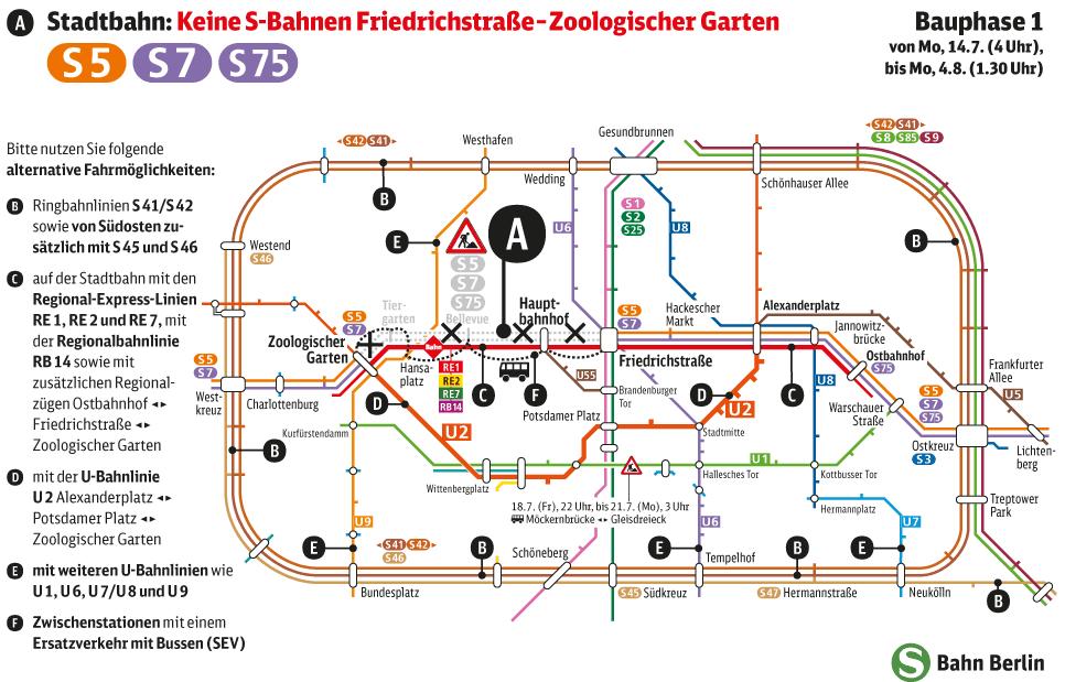 S-Bahn: Sperrung der S-Bahngleise auf der Stadtbahn vom 14.7. bis 25.8.