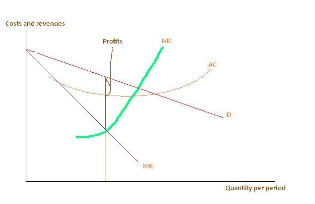 microeconomics with ji hyee