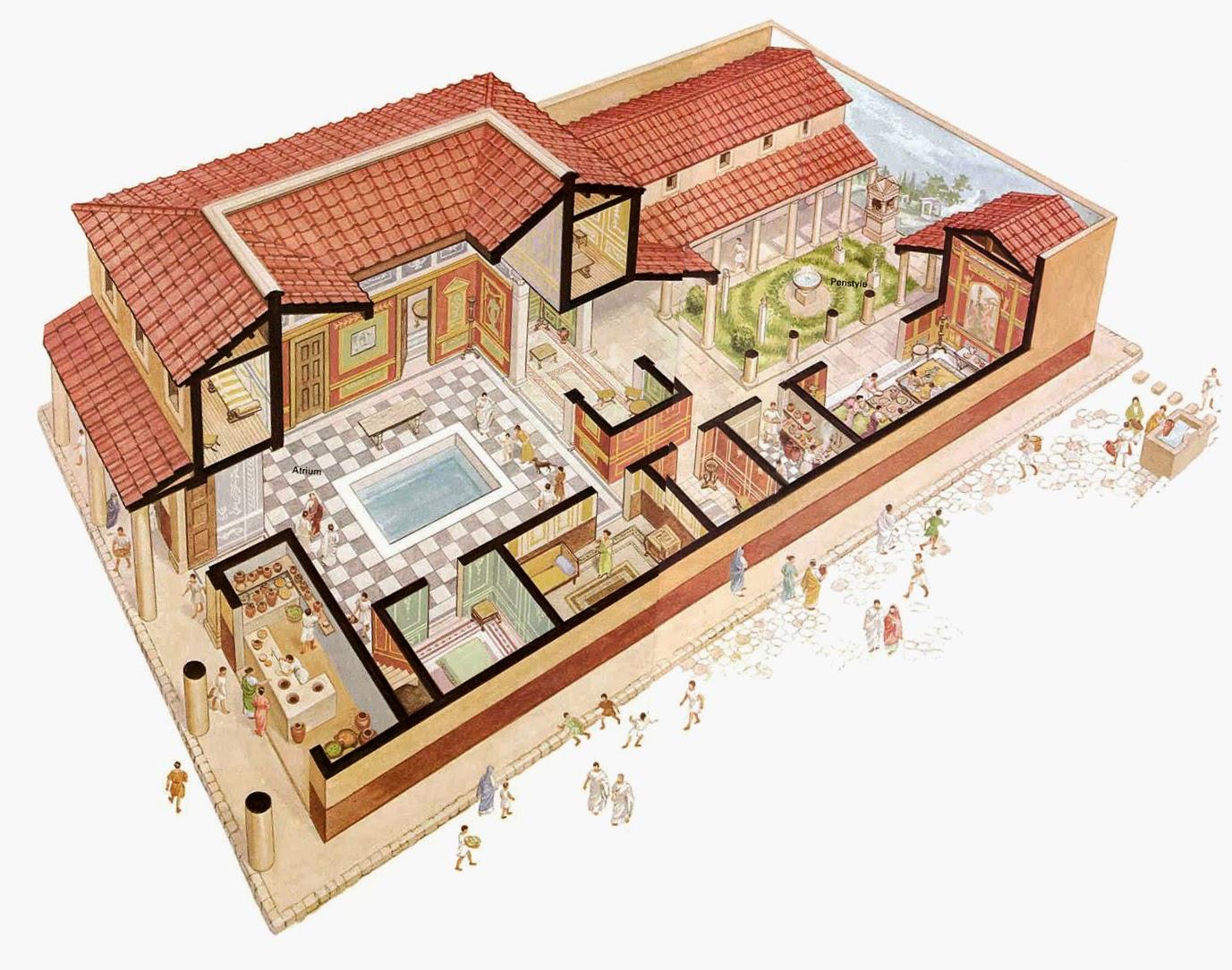 Griekse cultuur griekse bouwkunst - De gevels van de huizen ...