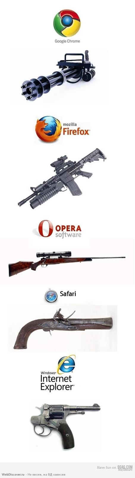 humor geek Si los navegadores fuesen armas