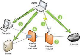 Gambar Kaedah Cara Elak Wifi Wireless Kena Hack Godam Yang Baik