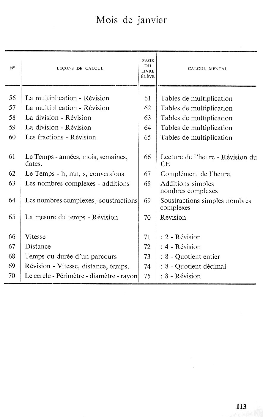 Revision table de multiplication 28 images les 33 for Revision table de multiplication