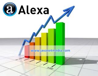Cara Cepat Menaikan Rank Alexa Dibawah 100 Ribu - JavaNetMedia