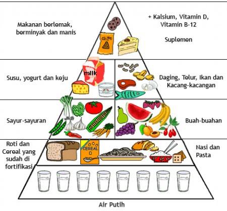 низкокалорийное питание для похудения с указанием