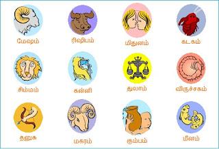 12 ராசிக்கு உரிய பரிகாரம் மற்றும் மந்திரங்கள்
