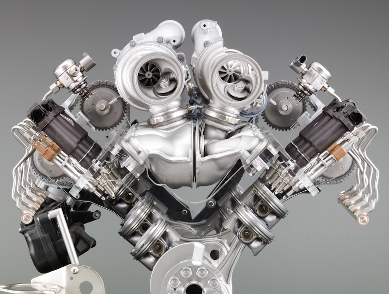 Whats a Turbo? A In depth Explanation of What a Turbocharger is and