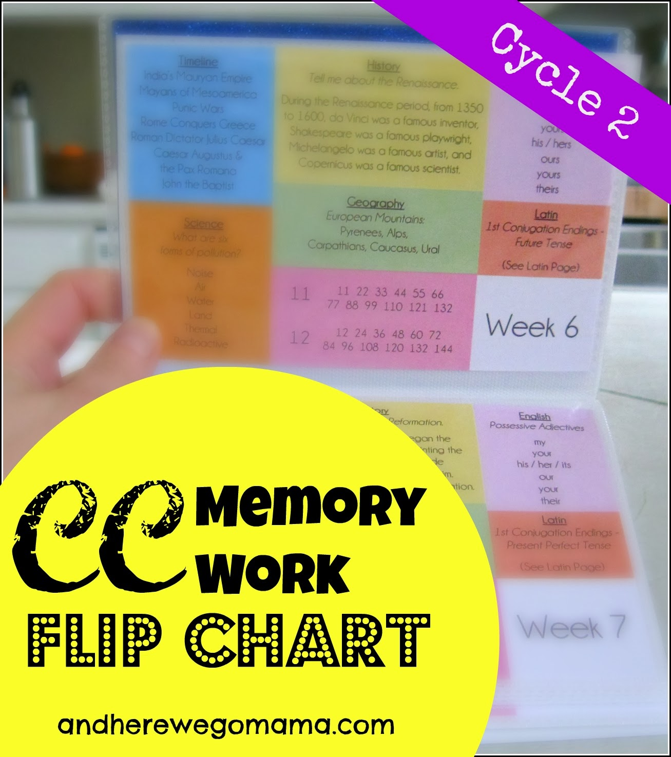 And here we go cycle 2 memory work flip chart cycle 2 memory work flip chart solutioingenieria Image collections