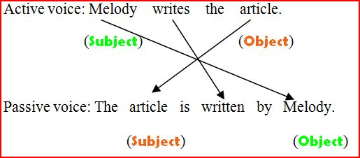 robbery continuous writing