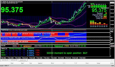 Cara trading forex halal