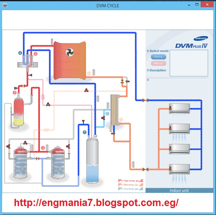 News together with Summer Internship Report Lt likewise Sky Tower also Gas Boiler Diagram additionally OMNI. on how a hvac system works