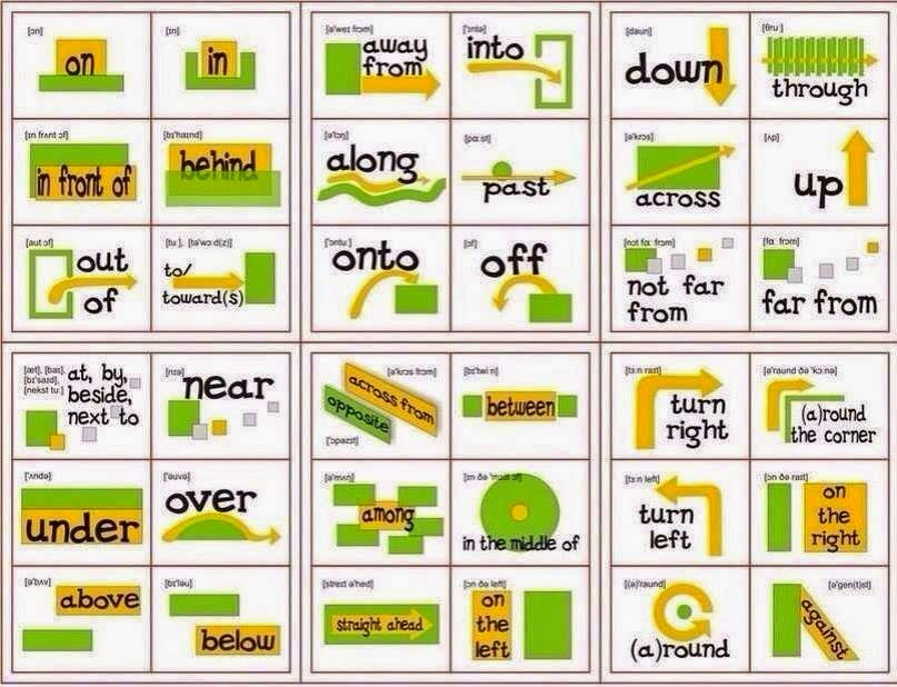 Tanmog s classes prepositions of place giving directions