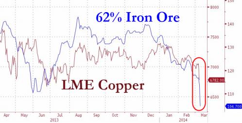 Metalli milano crollano rame e ferro per colpa dei for Quotazione ferro vecchio in tempo reale