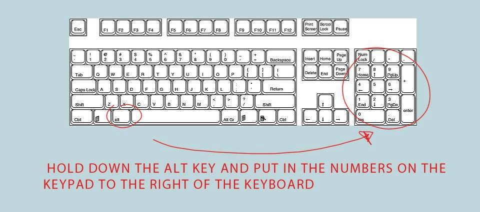 Dislokasyon How To Make Symbols With Keyboard