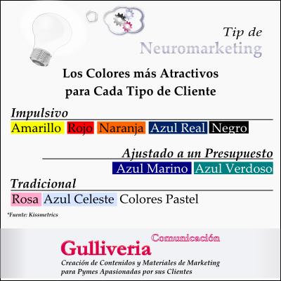 Consejo de Neuromarketing. Colores. Gulliveria Comunicación