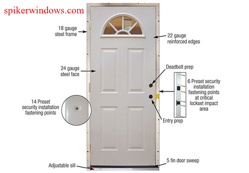 best upvc windows in bangalore ready made door frames