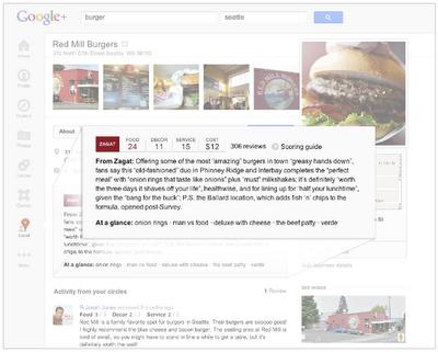 Google+ Local – leichter Entscheidungen über Restaurants und Geschäfte treffen mit Zagat