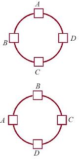 Susunan pada gambar (a) dan gambar (b) adalah sama karena unsur A dekat dengan D dan B, meskipun titik acuan berbeda.