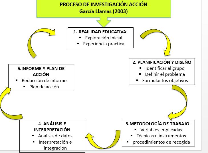 métodos de observación sistemática aplicados a la educación infantil ...