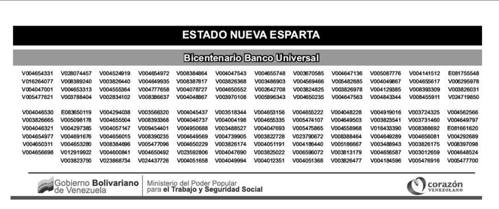 publican lista de primeros 20 mil hijos de venezuela