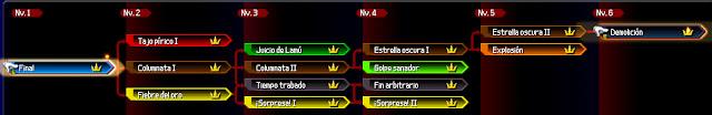 Guía Kingdom Hearts: Birth by Sleep [Golpes Finales y Modos] GolpesFinales_Terra