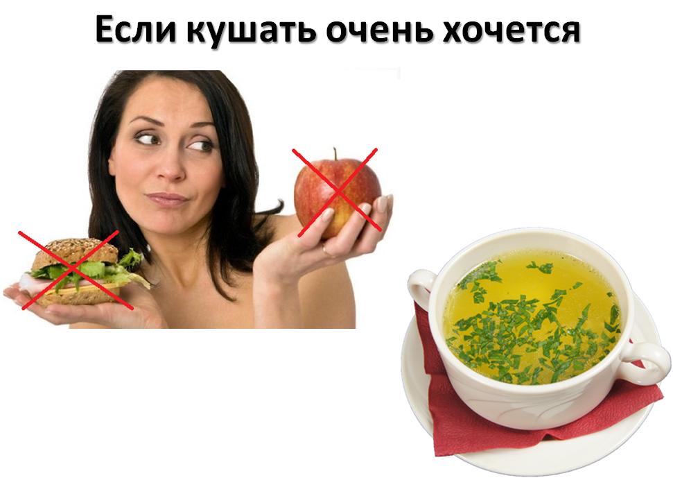 что полезно кушать для повышения потенции