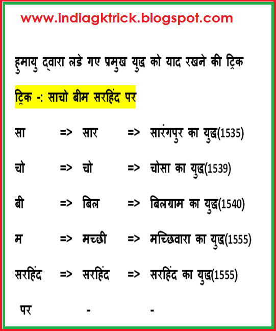 bihar objective gk in hindi pdf