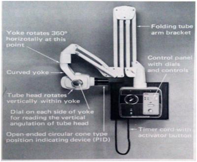 periapical xray machine