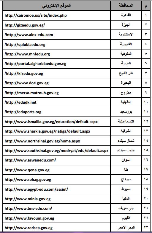 روابط مواقع التقديم فى مسابقة وزارة التربيه والتعليم الجديده 2014 خلال شهر سبتمبر