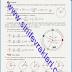 7.Sınıf Matematik Ders Kitabı Cevapları Sayfa 205
