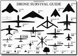 инструкция по распознаванию беспилотных летательных аппаратов (БПЛА)