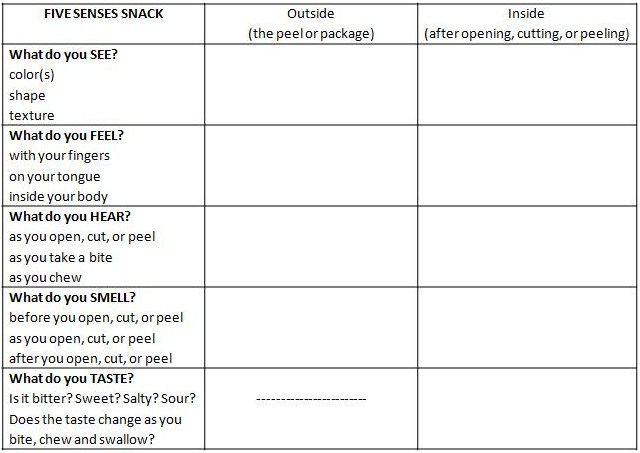 Mindful Teachers: Five Senses Snack: A Mindful Eating Chart
