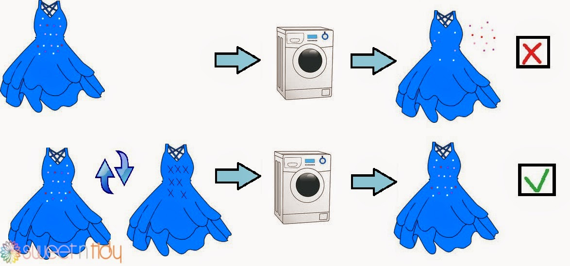 Thing to care about you are doing your laundry