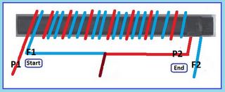 3V electronic stun gun circuit