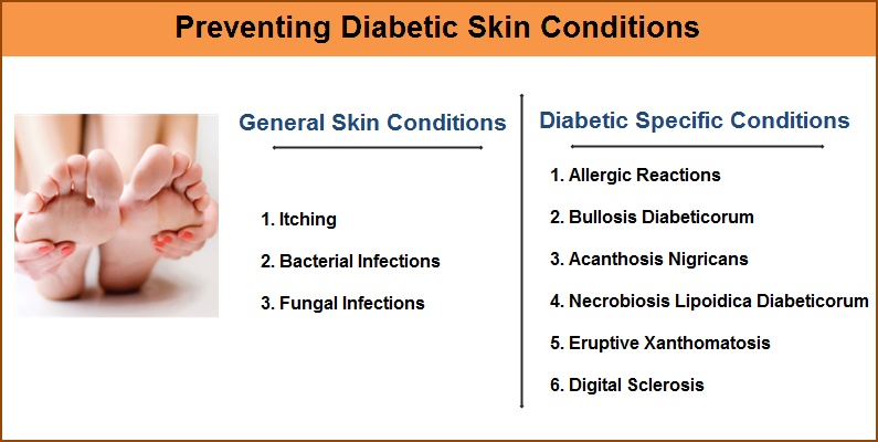 diabetic skin conditions pictures #10
