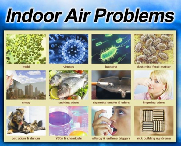 wk 5 indoor air pollution Do you suspect your office has an indoor air problem indoor air quality problems are not limited to homes operates 24 hours a day, seven days a week.