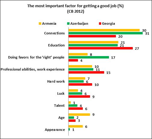 Importance of hard work essay